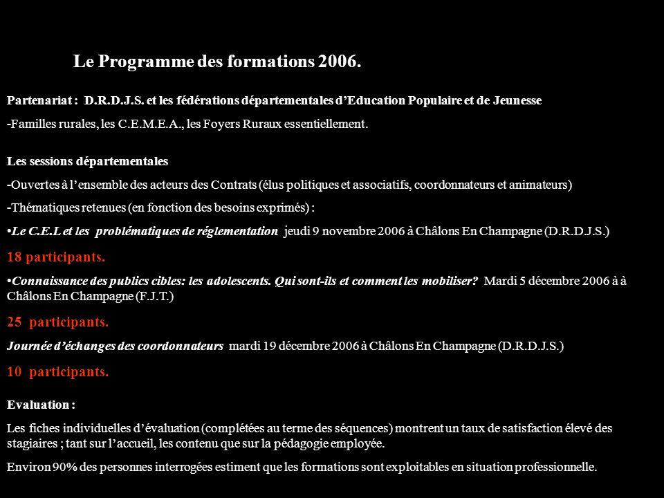 Le Programme des formations 2006. Partenariat : D.R.D.J.S. et les fédérations départementales dEducation Populaire et de Jeunesse -Familles rurales, l