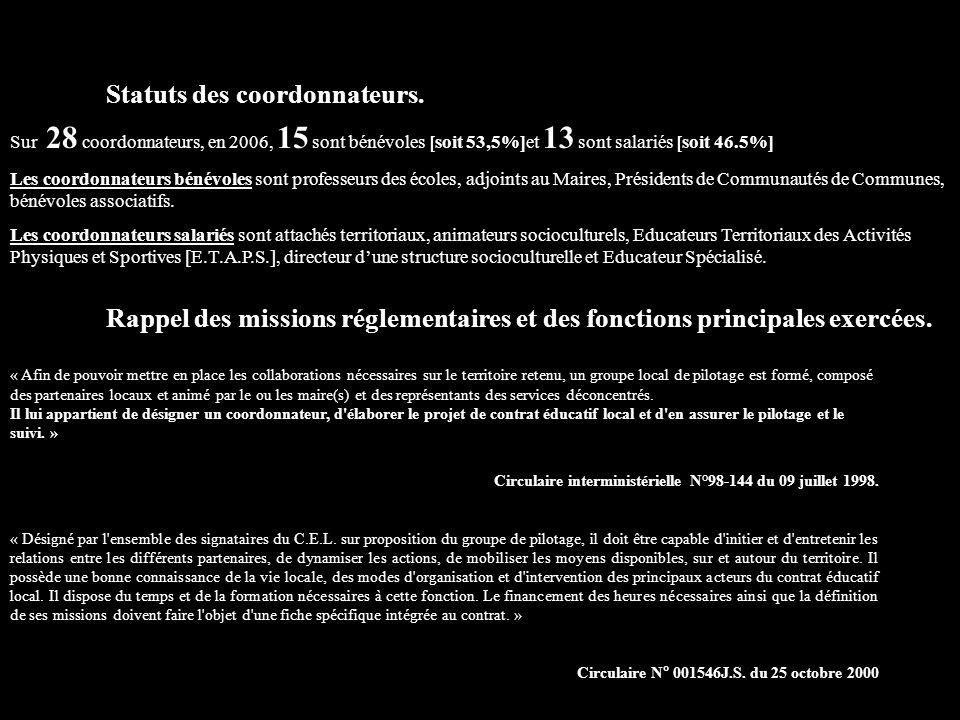 Statuts des coordonnateurs. Rappel des missions réglementaires et des fonctions principales exercées. Sur 28 coordonnateurs, en 2006, 15 sont bénévole