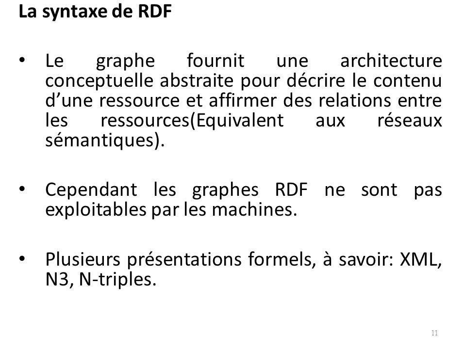 La syntaxe de RDF Le graphe fournit une architecture conceptuelle abstraite pour décrire le contenu dune ressource et affirmer des relations entre les ressources(Equivalent aux réseaux sémantiques).