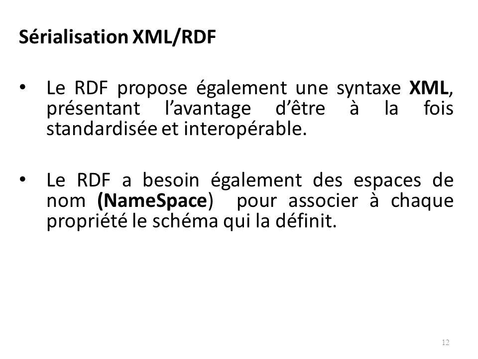 Sérialisation XML/RDF Le RDF propose également une syntaxe XML, présentant lavantage dêtre à la fois standardisée et interopérable.