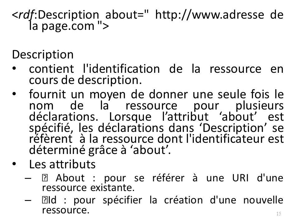 Description contient l identification de la ressource en cours de description.