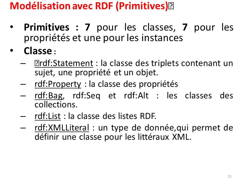 Modélisation avec RDF (Primitives) Primitives : 7 pour les classes, 7 pour les propriétés et une pour les instances Classe : – –rdf:Statement : la classe des triplets contenant un sujet, une propriété et un objet.