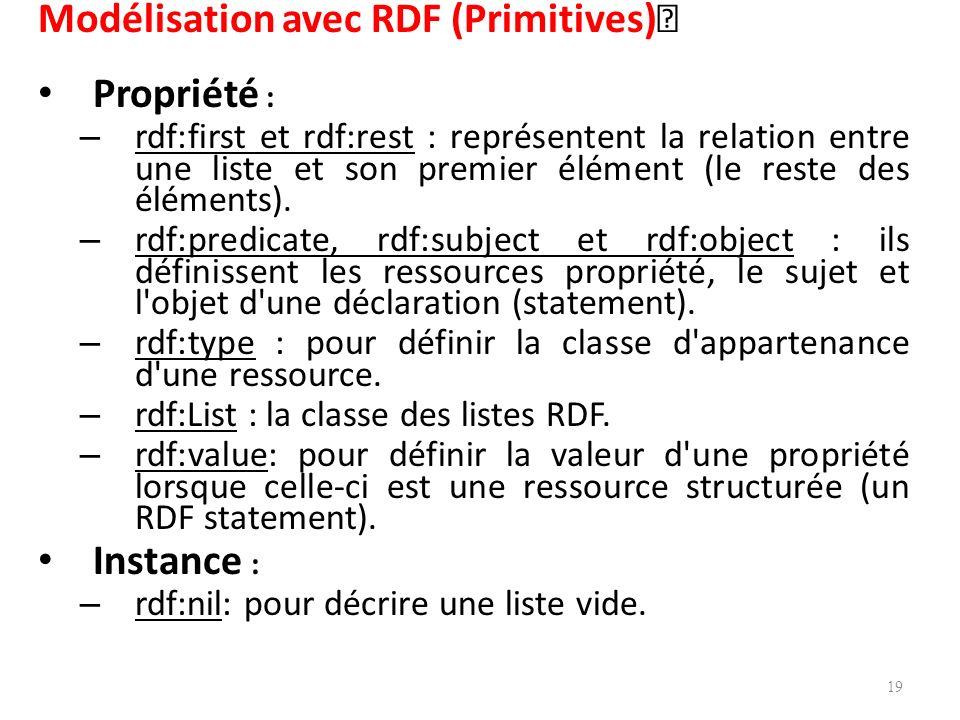 Modélisation avec RDF (Primitives) Propriété : – rdf:first et rdf:rest : représentent la relation entre une liste et son premier élément (le reste des éléments).