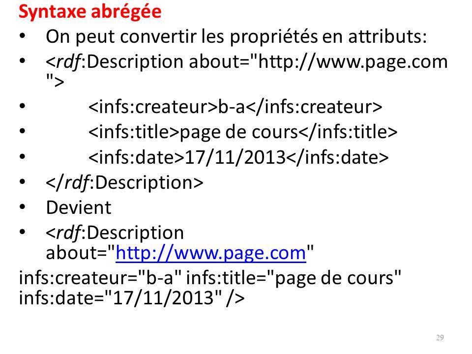 Syntaxe abrégée On peut convertir les propriétés en attributs: b-a page de cours 17/11/2013 Devient <rdf:Description about= http://www.page.com http://www.page.com infs:createur= b-a infs:title= page de cours infs:date= 17/11/2013 /> 29