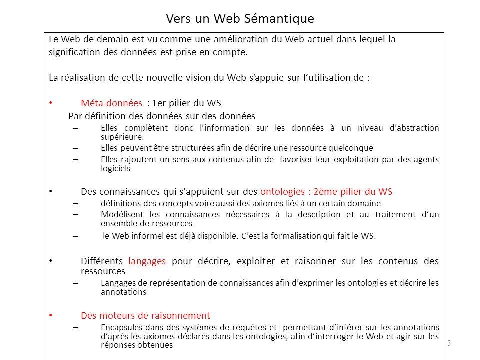 Vers un Web Sémantique Le Web de demain est vu comme une amélioration du Web actuel dans lequel la signification des données est prise en compte.