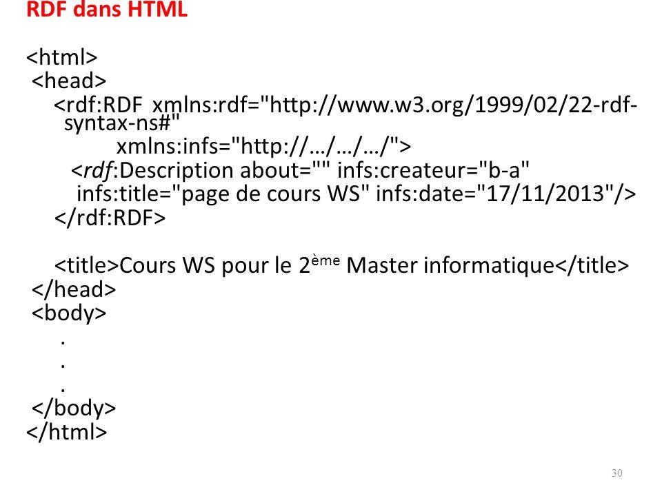 RDF dans HTML <rdf:RDF xmlns:rdf= http://www.w3.org/1999/02/22-rdf- syntax-ns# xmlns:infs= http://…/…/…/ > <rdf:Description about= infs:createur= b-a infs:title= page de cours WS infs:date= 17/11/2013 /> Cours WS pour le 2 ème Master informatique.