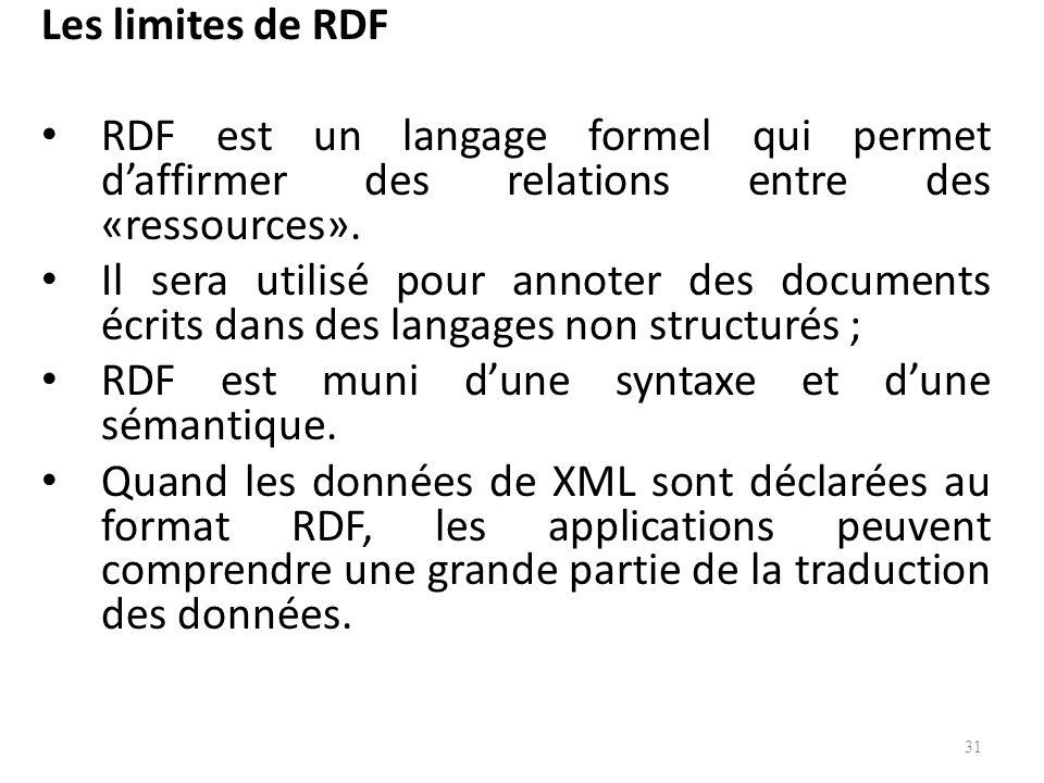 Les limites de RDF RDF est un langage formel qui permet daffirmer des relations entre des «ressources».