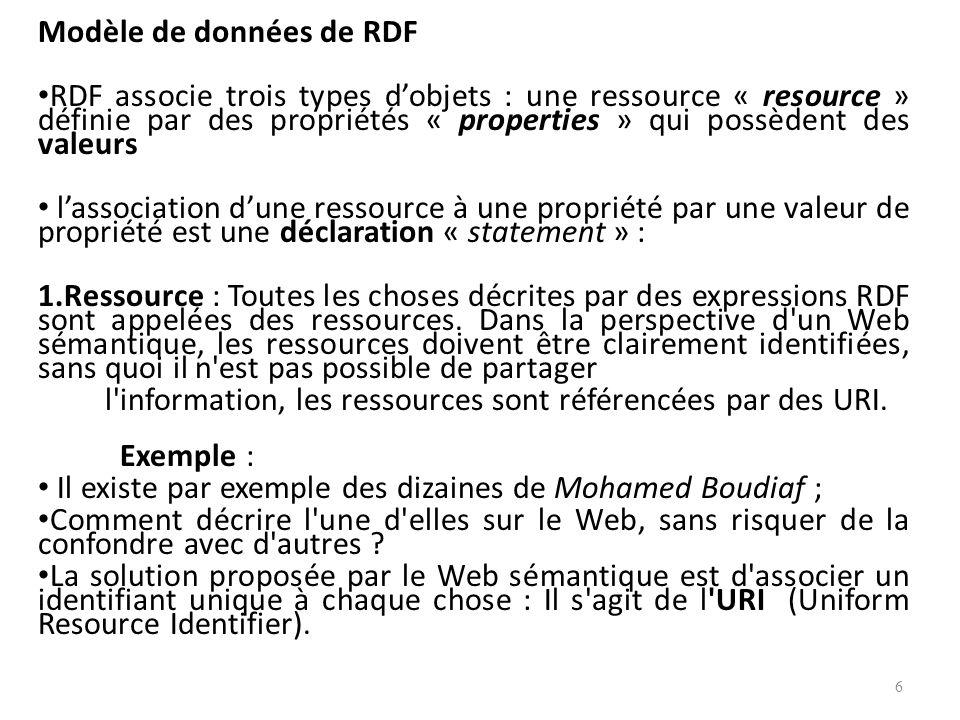 Modèle de données de RDF RDF associe trois types dobjets : une ressource « resource » définie par des propriétés « properties » qui possèdent des valeurs lassociation dune ressource à une propriété par une valeur de propriété est une déclaration « statement » : 1.Ressource : Toutes les choses décrites par des expressions RDF sont appelées des ressources.