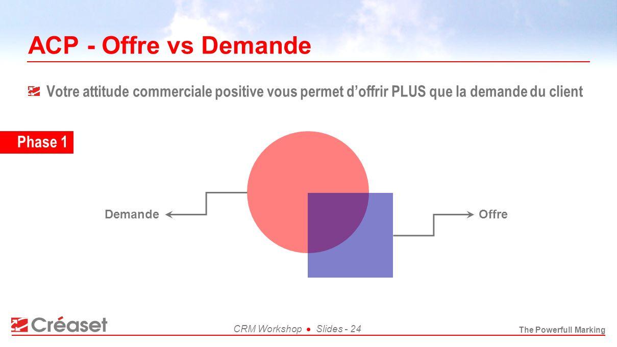 The Powerfull Marking CRM WorkshopSlides - 24 ACP - Offre vs Demande Votre attitude commerciale positive vous permet doffrir PLUS que la demande du cl