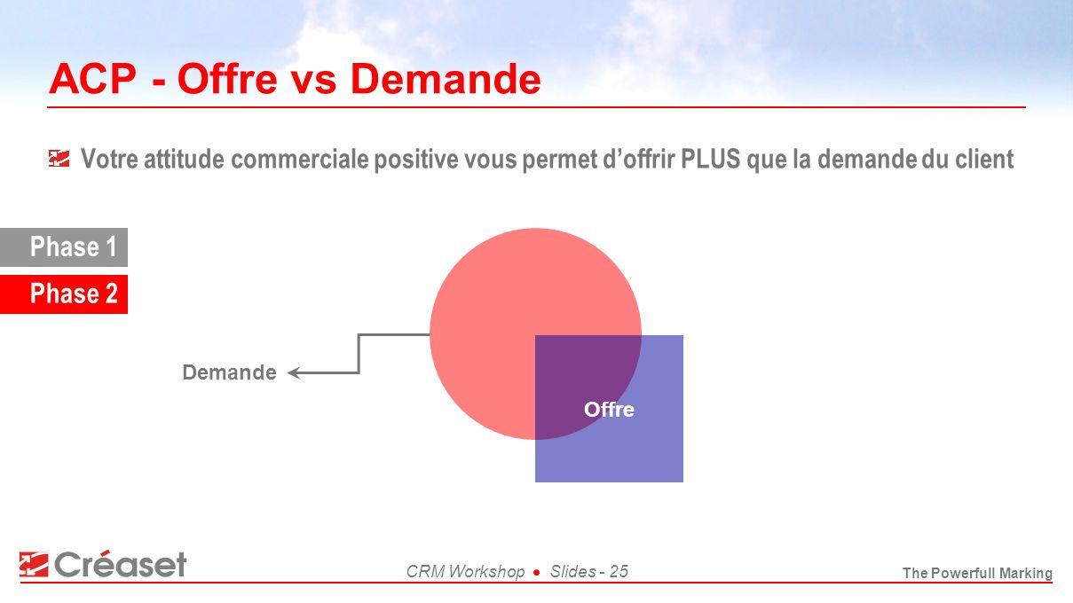 The Powerfull Marking CRM WorkshopSlides - 25 ACP - Offre vs Demande Votre attitude commerciale positive vous permet doffrir PLUS que la demande du cl