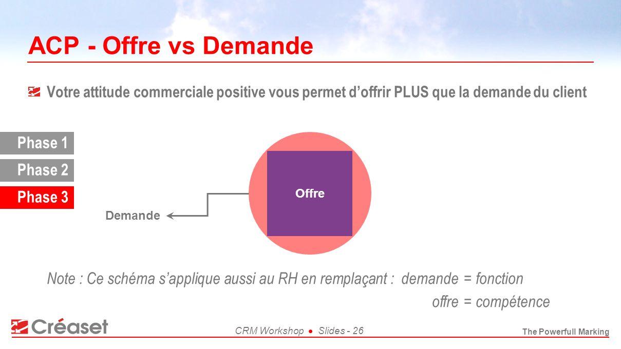 The Powerfull Marking CRM WorkshopSlides - 26 ACP - Offre vs Demande Votre attitude commerciale positive vous permet doffrir PLUS que la demande du cl