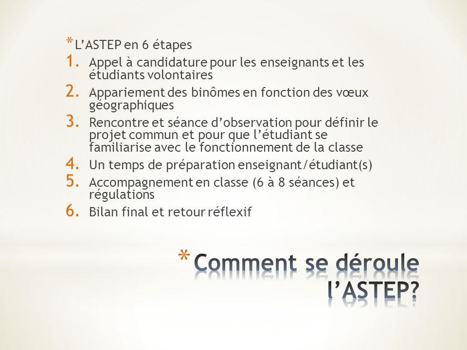 * LASTEP en 6 étapes 1.Appel à candidature pour les enseignants et les étudiants volontaires 2.