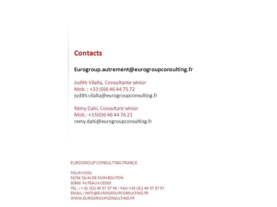 EUROGROUP CONSULTING FRANCE TOUR VISTA 52/54 QUAI DE DION BOUTON 92806 PUTEAUX CEDEX TEL. : + 33 (0)1 49 07 57 00 - FAX: +33 (0)1 49 07 57 57 EMAIL :