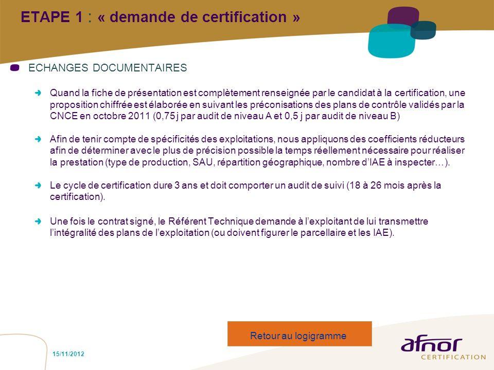 15/11/2012 ETAPE 1 : « demande de certification » ECHANGES DOCUMENTAIRES Quand la fiche de présentation est complètement renseignée par le candidat à