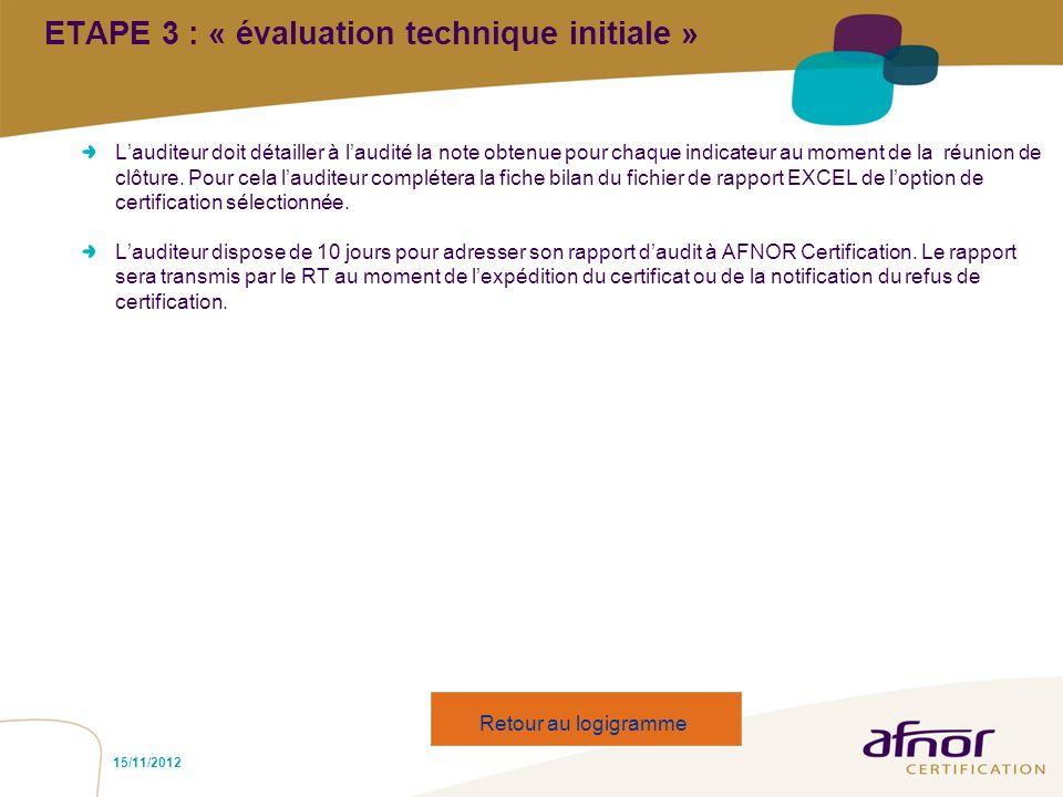 15/11/2012 ETAPE 3 : « évaluation technique initiale » Lauditeur doit détailler à laudité la note obtenue pour chaque indicateur au moment de la réuni
