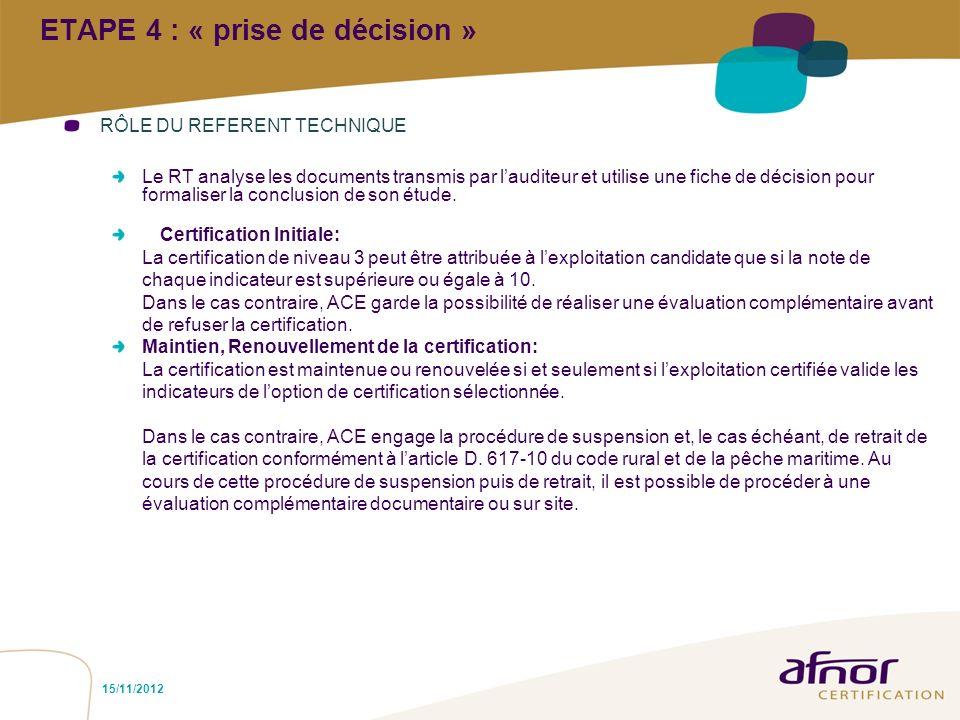 15/11/2012 ETAPE 4 : « prise de décision » RÔLE DU REFERENT TECHNIQUE Le RT analyse les documents transmis par lauditeur et utilise une fiche de décis