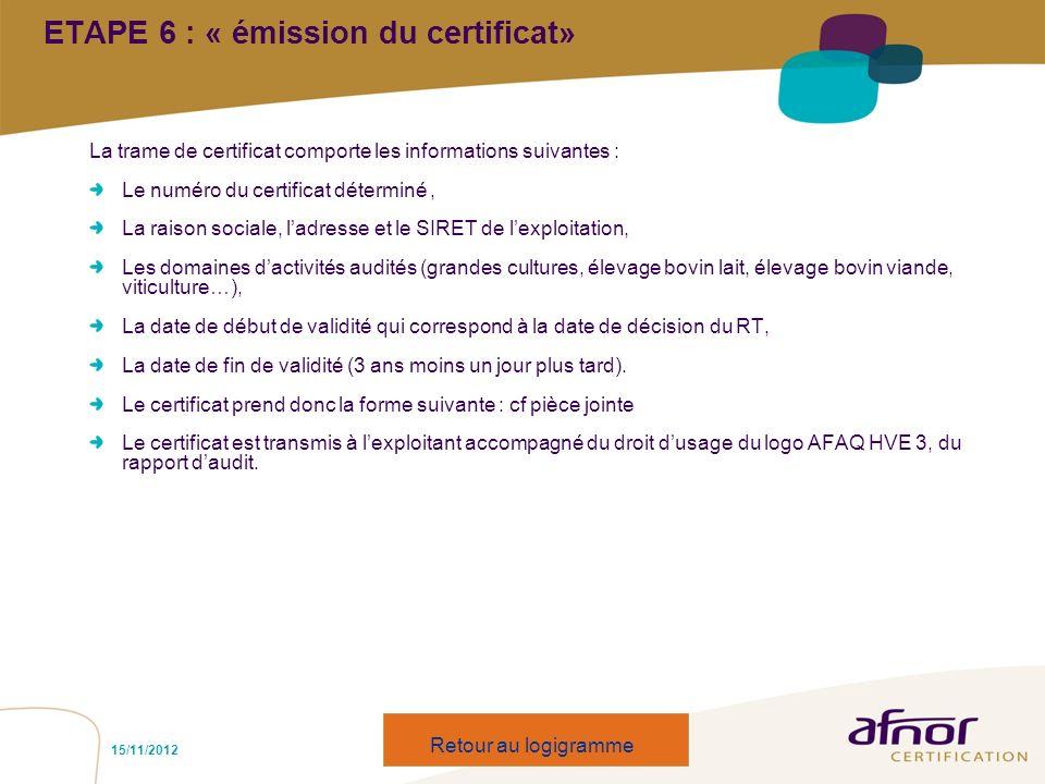 15/11/2012 ETAPE 6 : « émission du certificat» La trame de certificat comporte les informations suivantes : Le numéro du certificat déterminé, La rais