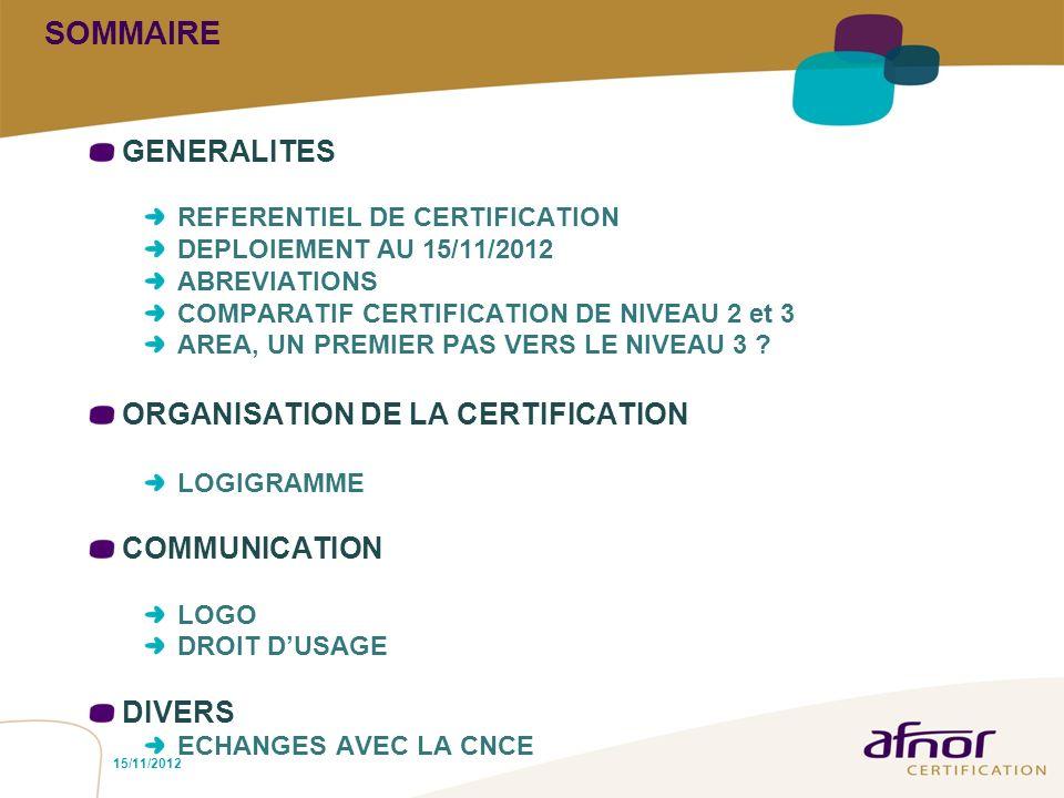 15/11/2012 GENERALITES REFERENTIEL DE CERTIFICATION DEPLOIEMENT AU 15/11/2012 ABREVIATIONS COMPARATIF CERTIFICATION DE NIVEAU 2 et 3 AREA, UN PREMIER