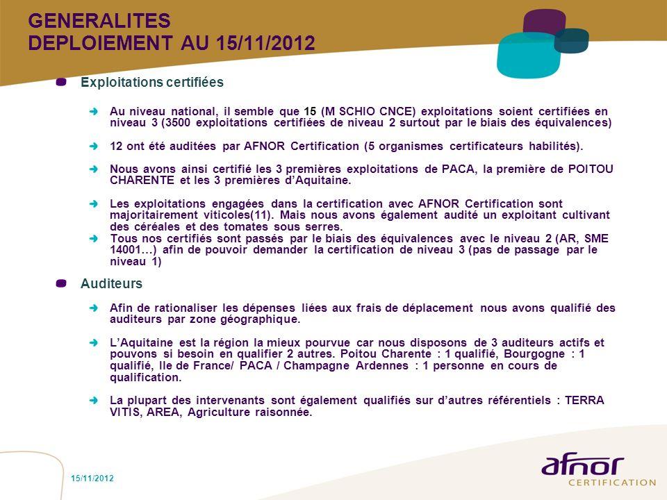 15/11/2012 Exploitations certifiées Au niveau national, il semble que 15 (M SCHIO CNCE) exploitations soient certifiées en niveau 3 (3500 exploitation