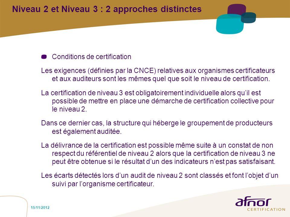 Niveau 2 et Niveau 3 : 2 approches distinctes Reconnaissance déquivalence Le niveau 2 de la certification peut être attribué à une exploitation ou à un collectif dexploitants par le biais dune équivalence.