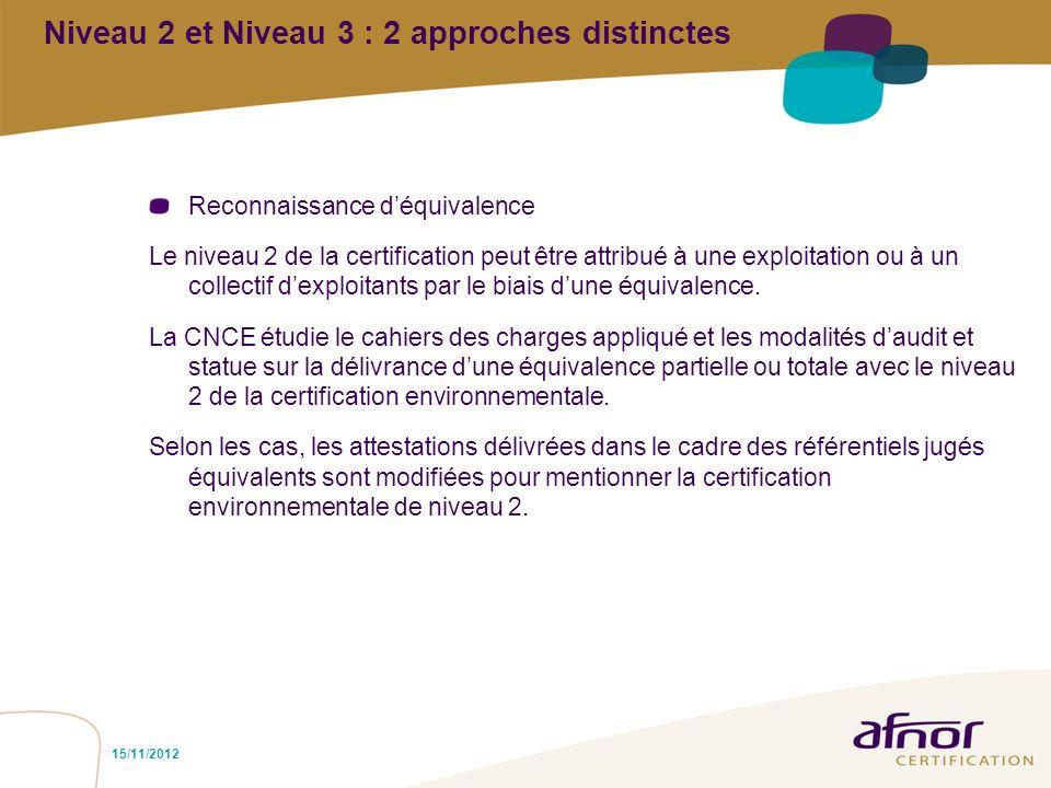 Niveau 2 et Niveau 3 : 2 approches distinctes Reconnaissance déquivalence Le niveau 2 de la certification peut être attribué à une exploitation ou à u