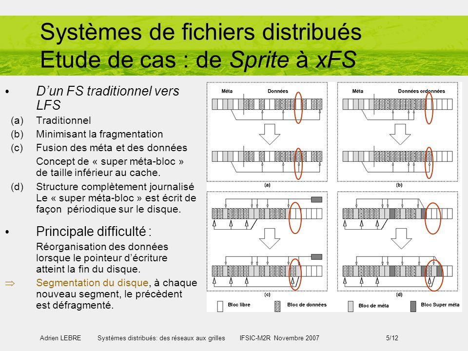Adrien LEBRE Systèmes distribués: des réseaux aux grilles IFSIC-M2R Novembre 2007 5/12 Systèmes de fichiers distribués Etude de cas : de Sprite à xFS Dun FS traditionnel vers LFS (a) Traditionnel (b) Minimisant la fragmentation (c) Fusion des méta et des données Concept de « super méta-bloc » de taille inférieur au cache.