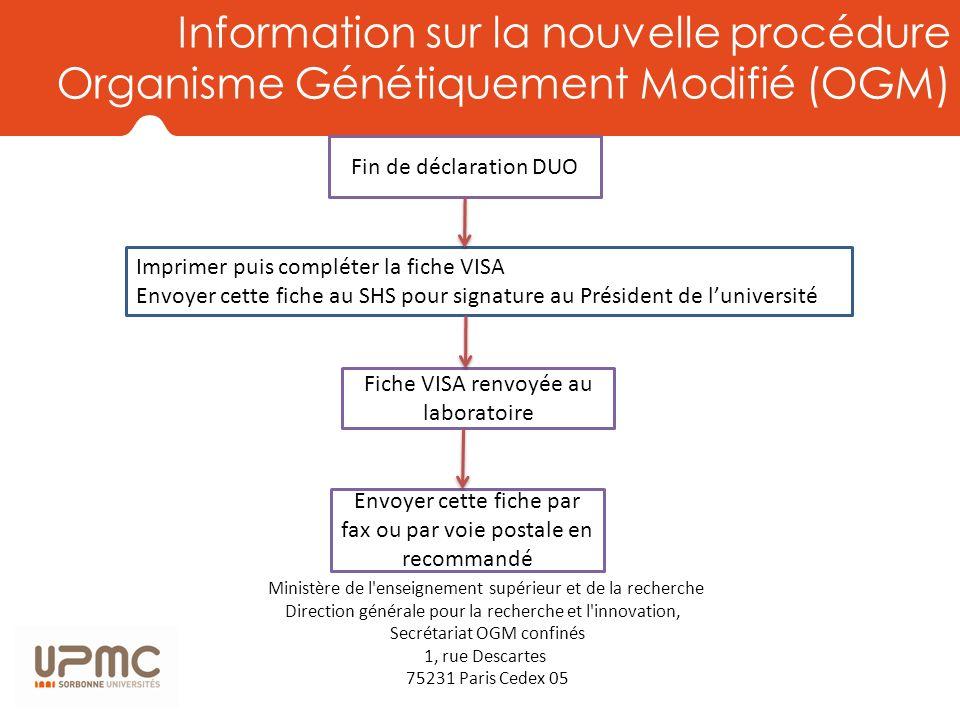Information sur la nouvelle procédure Organisme Génétiquement Modifié (OGM) Fin de déclaration DUO Imprimer puis compléter la fiche VISA Envoyer cette