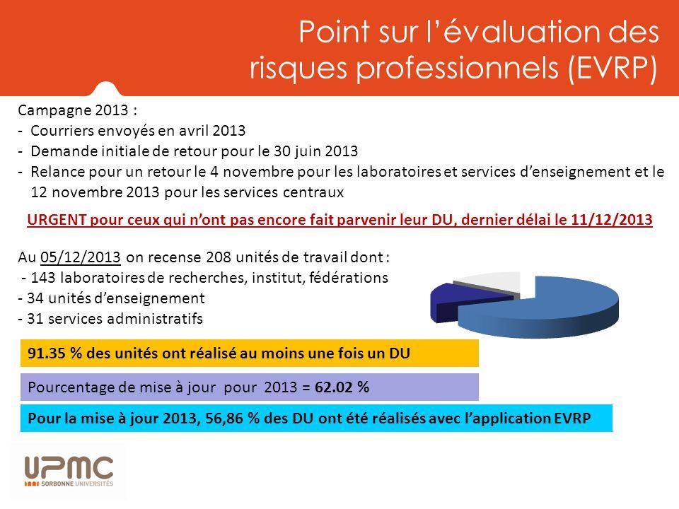 Point sur lévaluation des risques professionnels (EVRP) Campagne 2013 : -Courriers envoyés en avril 2013 -Demande initiale de retour pour le 30 juin 2