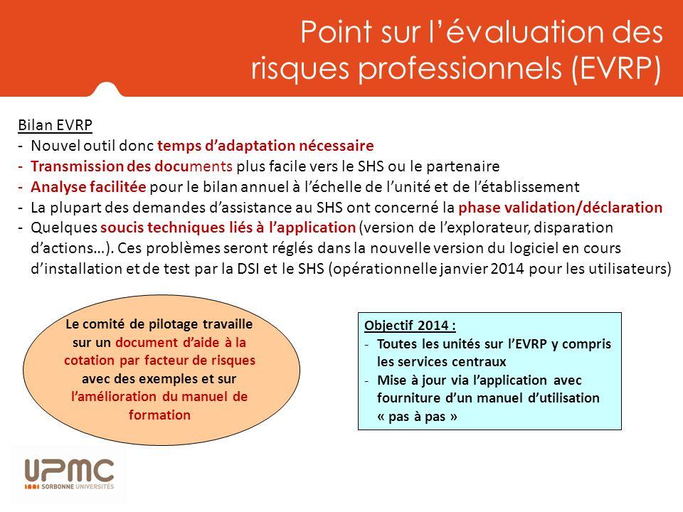 Point sur lévaluation des risques professionnels (EVRP) Bilan EVRP -Nouvel outil donc temps dadaptation nécessaire -Transmission des documents plus fa