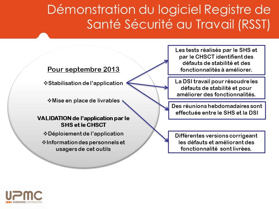 Démonstration du logiciel Registre de Santé Sécurité au Travail (RSST) Pour septembre 2013 Stabilisation de lapplication Mise en place de livrables VA