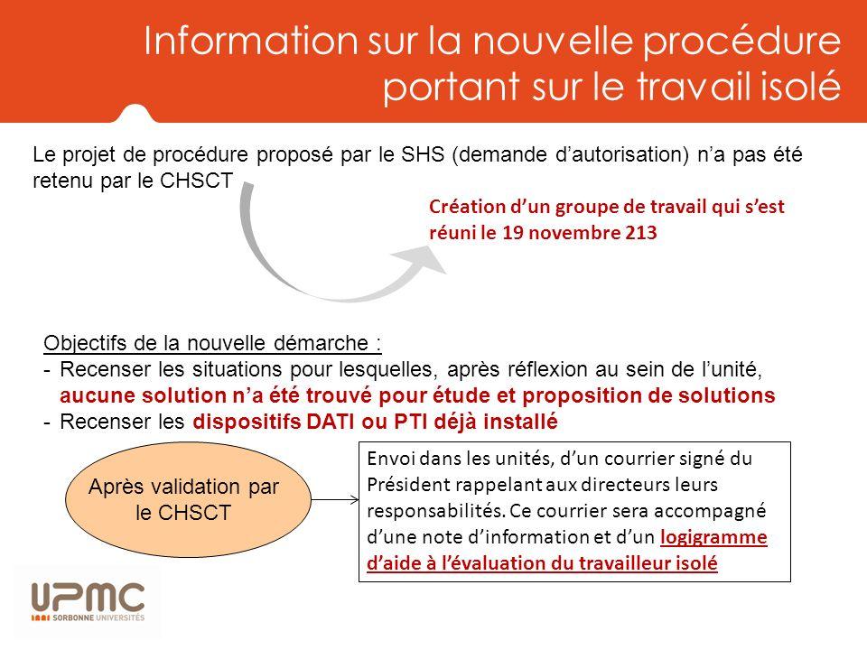 Information sur la nouvelle procédure portant sur le travail isolé Le projet de procédure proposé par le SHS (demande dautorisation) na pas été retenu