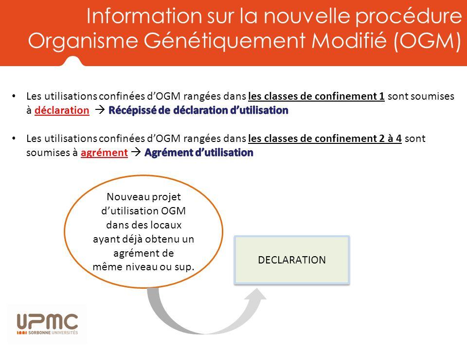Information sur la nouvelle procédure Organisme Génétiquement Modifié (OGM) DECLARATION Nouveau projet dutilisation OGM dans des locaux ayant déjà obt