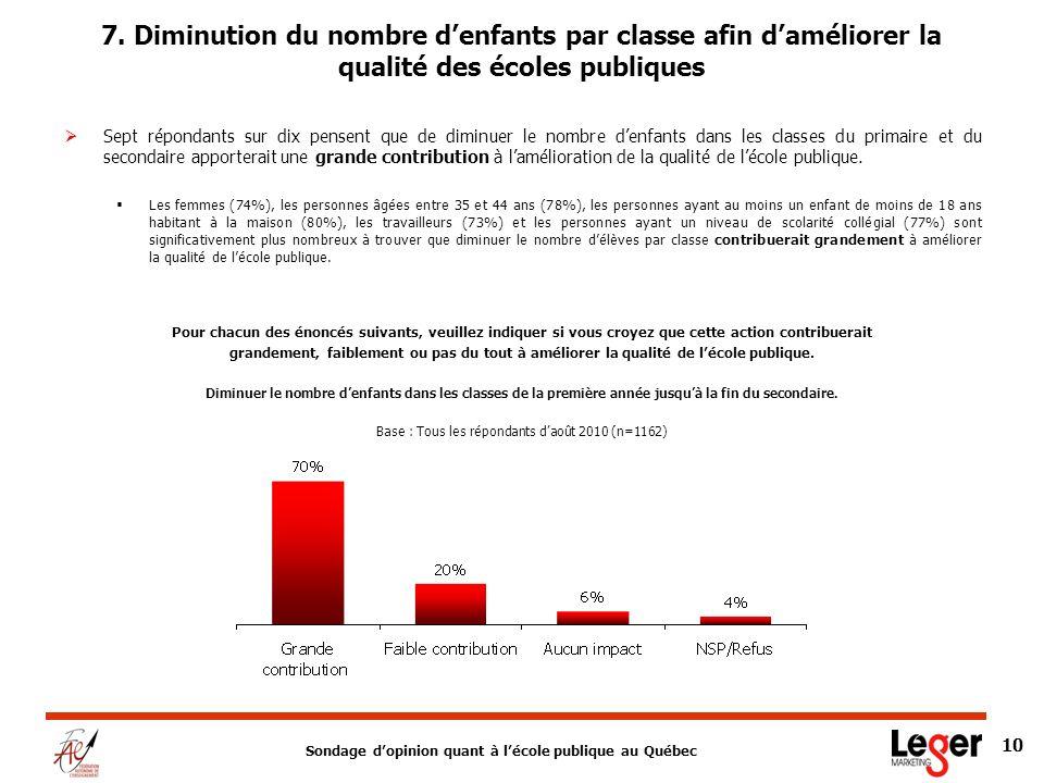 Sondage dopinion quant à lécole publique au Québec 10 7.