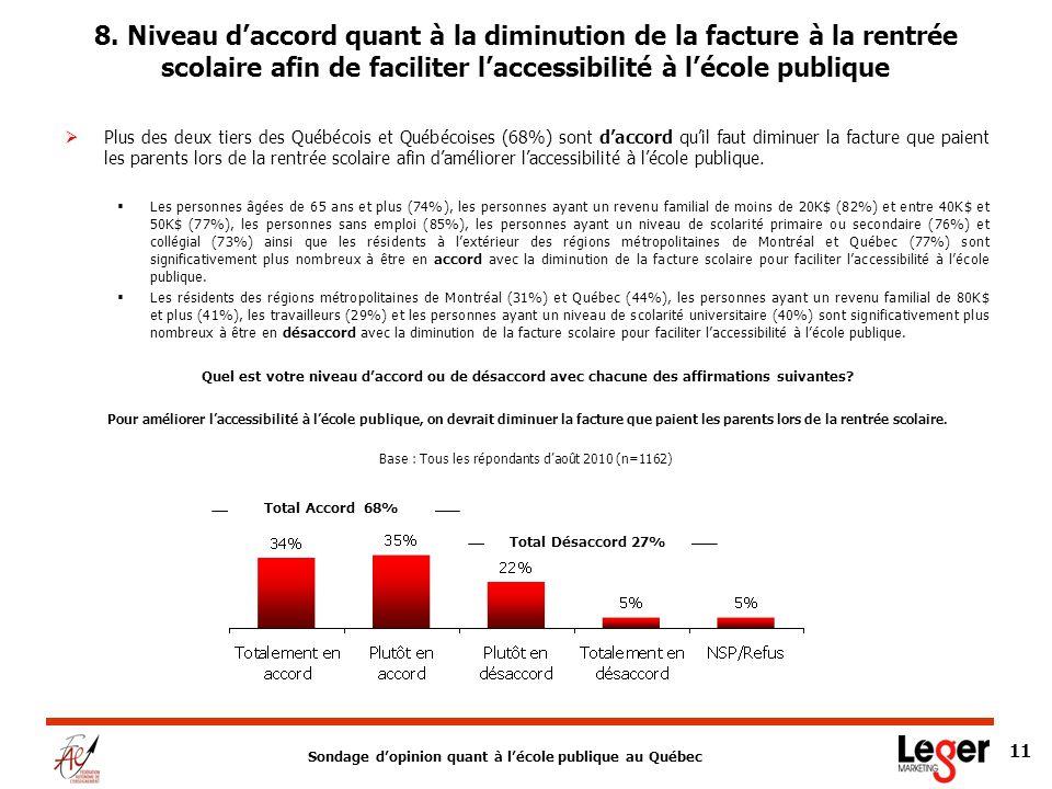 Sondage dopinion quant à lécole publique au Québec 11 8.