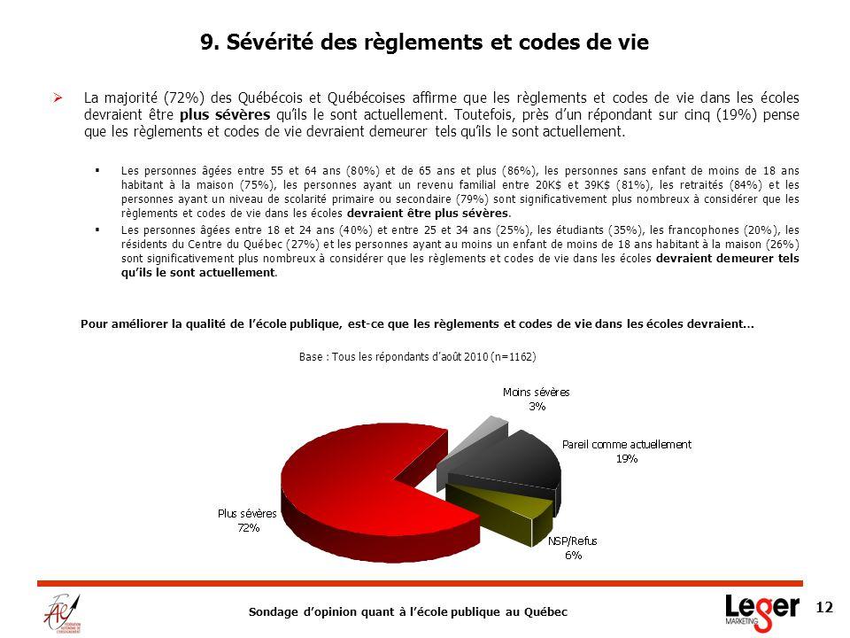 Sondage dopinion quant à lécole publique au Québec 12 9.