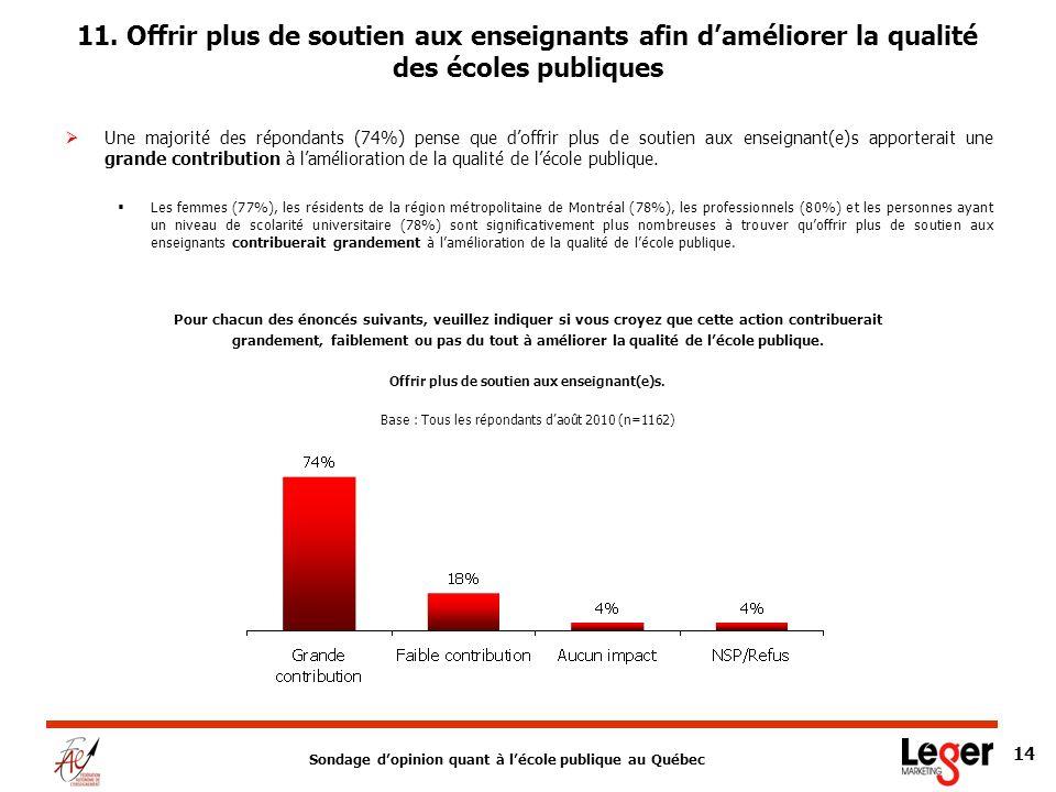 Sondage dopinion quant à lécole publique au Québec 14 11.