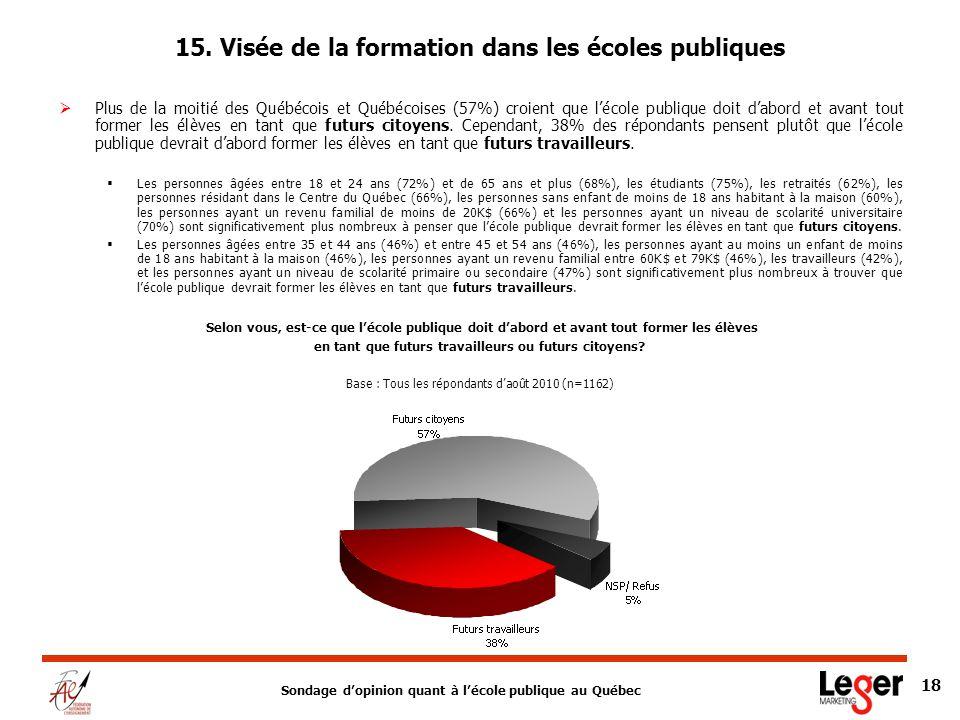 Sondage dopinion quant à lécole publique au Québec 18 15.