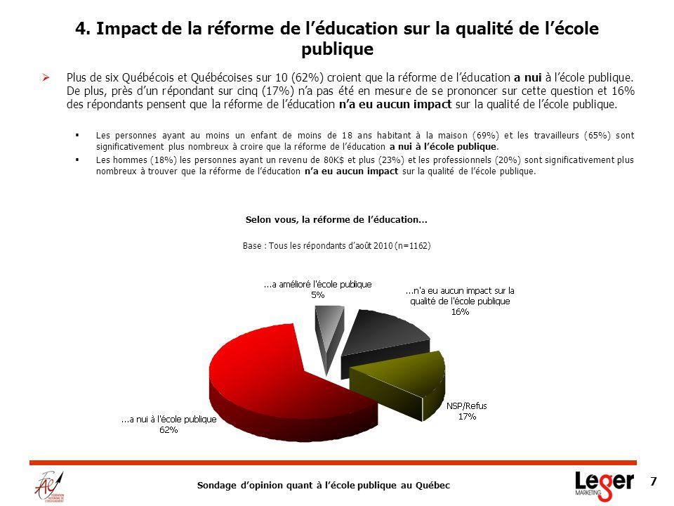 Sondage dopinion quant à lécole publique au Québec 7 Plus de six Québécois et Québécoises sur 10 (62%) croient que la réforme de léducation a nui à lécole publique.