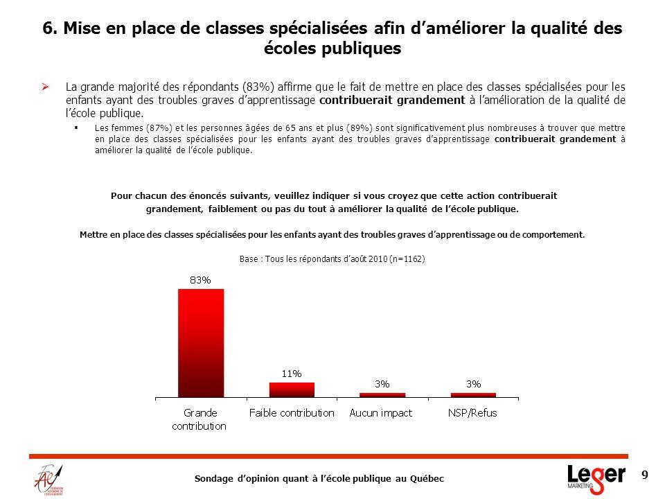 Sondage dopinion quant à lécole publique au Québec 9 6.