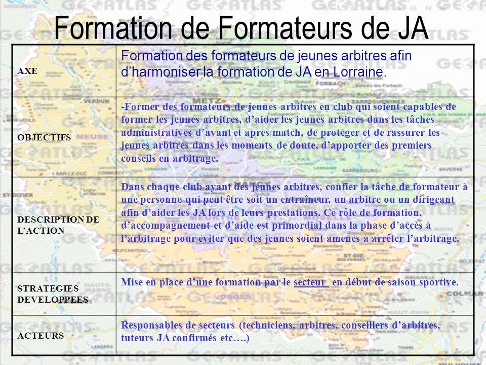 Formation de Formateurs de JA AXE Formation des formateurs de jeunes arbitres afin dharmoniser la formation de JA en Lorraine. OBJECTIFS -Former des f