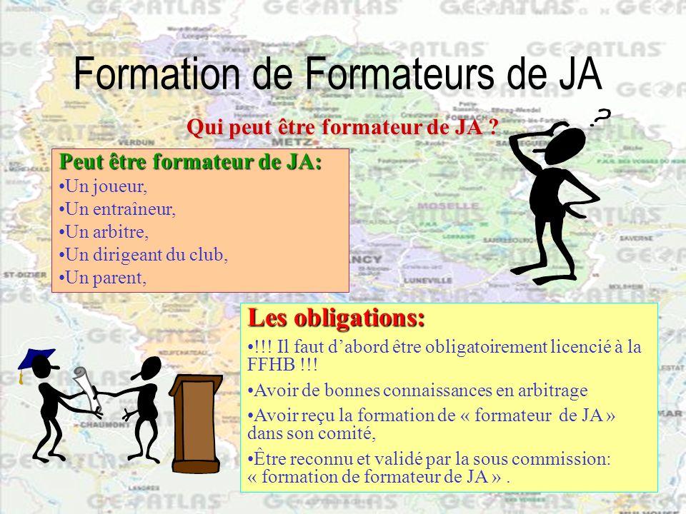 Formation de Formateurs de JA Peut être formateur de JA: Un joueur, Un entraîneur, Un arbitre, Un dirigeant du club, Un parent, Qui peut être formateu