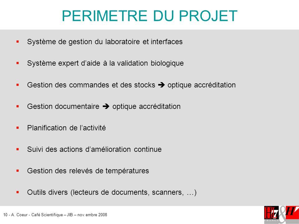 10 - A. Coeur - Café Scientifique – JIB – nov.embre 2008 PERIMETRE DU PROJET Système de gestion du laboratoire et interfaces Système expert daide à la
