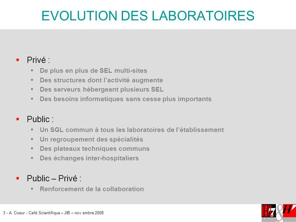 3 - A. Coeur - Café Scientifique – JIB – nov.embre 2008 EVOLUTION DES LABORATOIRES Privé : De plus en plus de SEL multi-sites Des structures dont lact