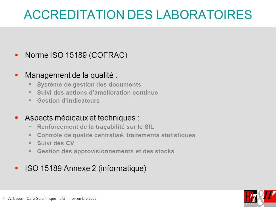 4 - A. Coeur - Café Scientifique – JIB – nov.embre 2008 ACCREDITATION DES LABORATOIRES Norme ISO 15189 (COFRAC) Management de la qualité : Système de