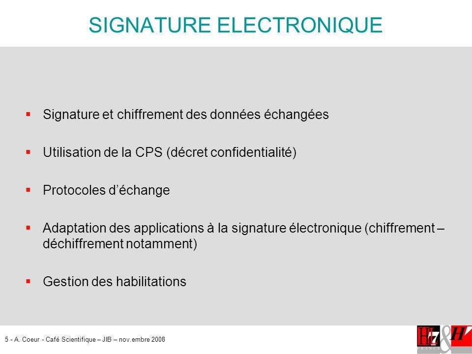 5 - A. Coeur - Café Scientifique – JIB – nov.embre 2008 SIGNATURE ELECTRONIQUE Signature et chiffrement des données échangées Utilisation de la CPS (d