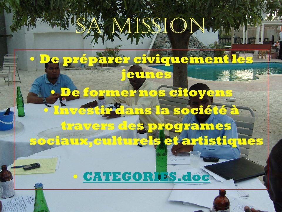 SA MISSION De préparer civiquement les jeunes De former nos citoyens Investir dans la société à travers des programes sociaux,culturels et artistiques CATEGORIES.doc