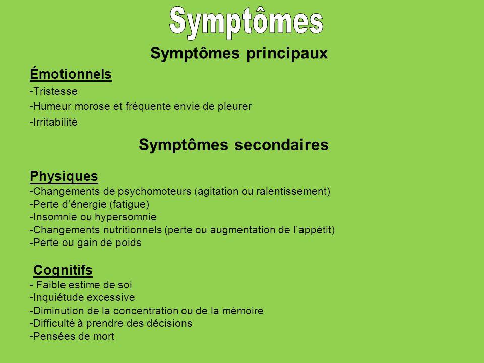 Symptômes principaux Émotionnels -Tristesse -Humeur morose et fréquente envie de pleurer -Irritabilité Symptômes secondaires Physiques -Changements de