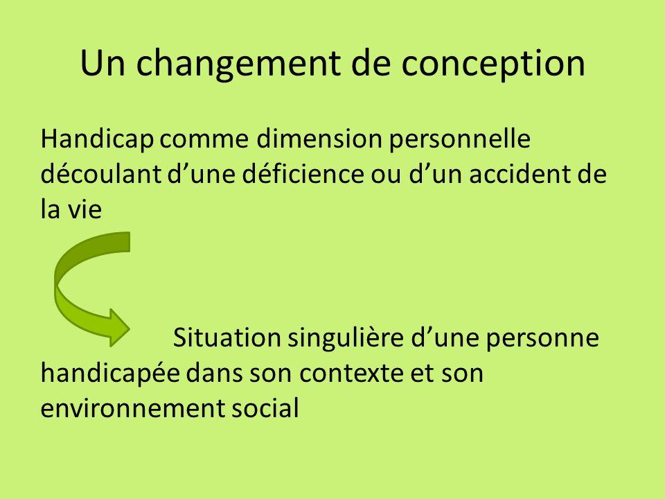 Un changement de conception Handicap comme dimension personnelle découlant dune déficience ou dun accident de la vie Situation singulière dune personn