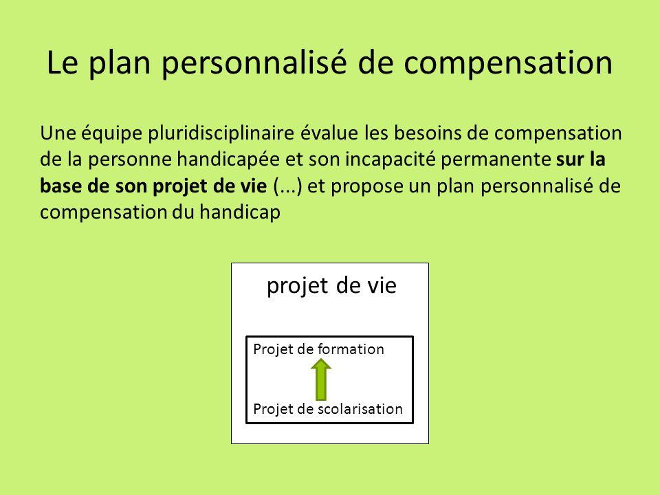 Le plan personnalisé de compensation Une équipe pluridisciplinaire évalue les besoins de compensation de la personne handicapée et son incapacité perm