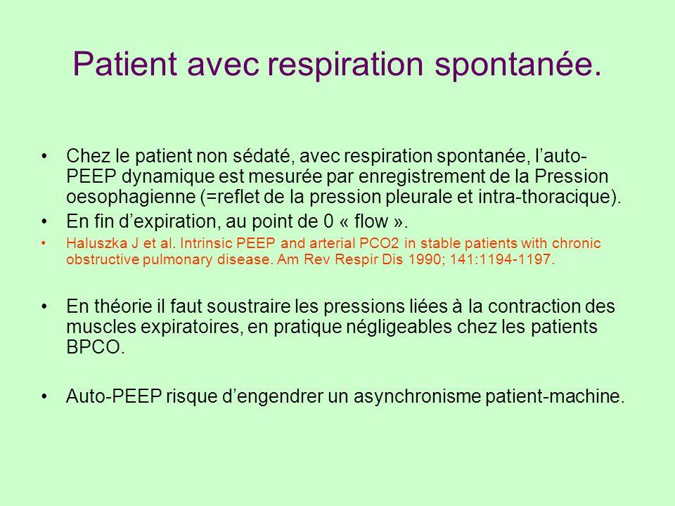 Patient avec respiration spontanée. Chez le patient non sédaté, avec respiration spontanée, lauto- PEEP dynamique est mesurée par enregistrement de la